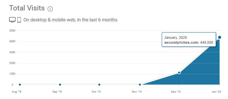 piața btcsweet top bitcoin
