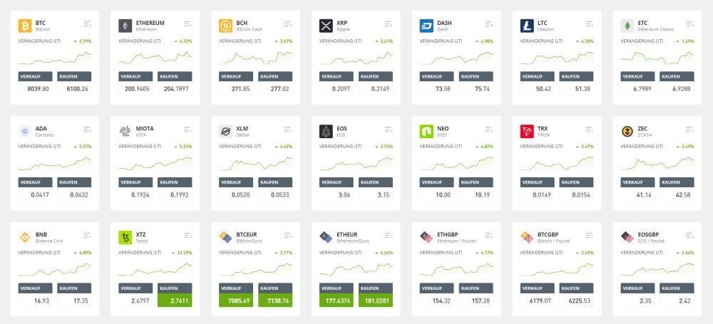 iq option autotrader verlagerung aller investitionen auf krypto