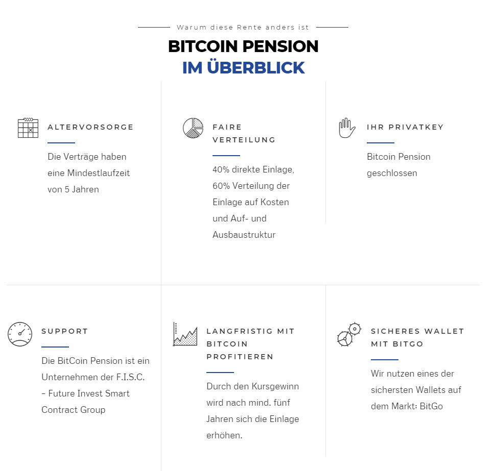 Bitcoin-Pension-Versprechungen